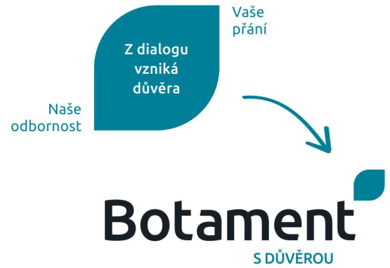 BT_dialog_2020.png